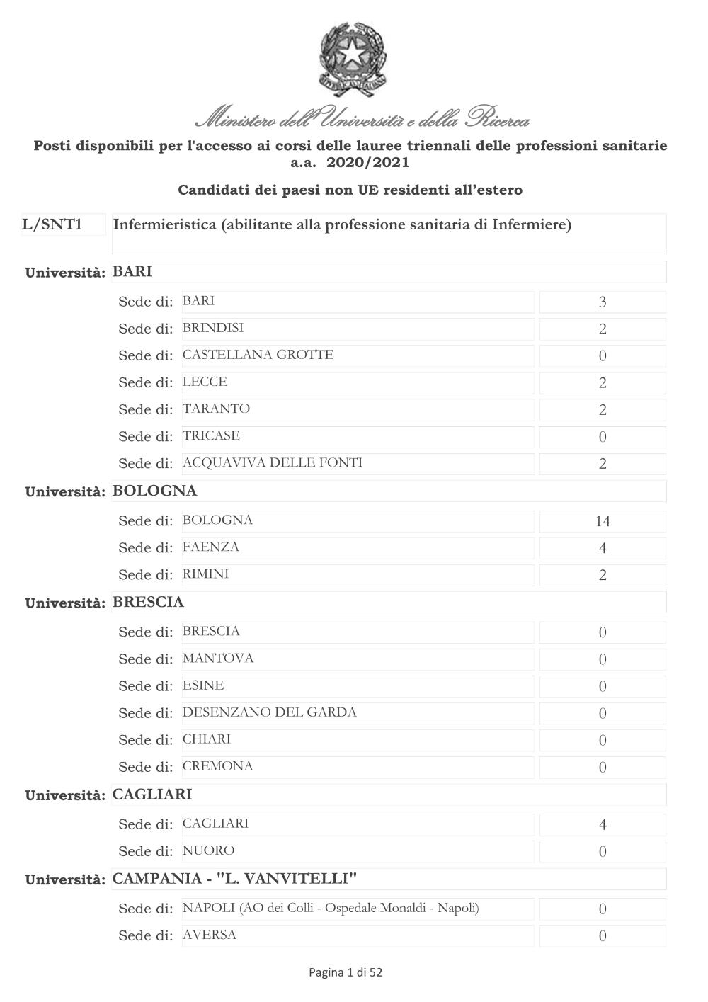 Decreto Ministeriale N 240 Del 26 06 2020 L Snt Pdf Miur